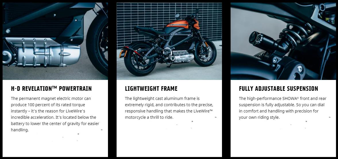 Livewire | Harley-Davidson® of Rocklin California